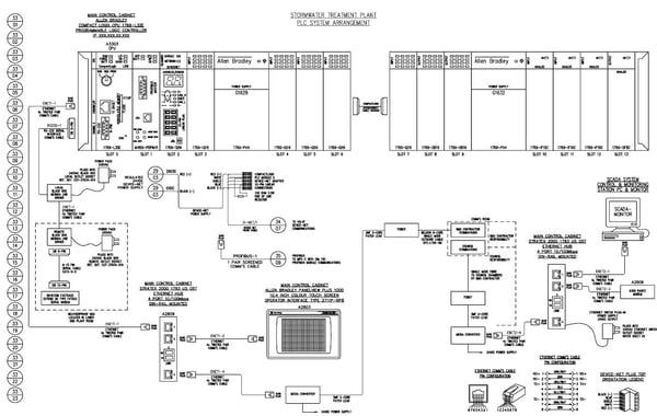 PLC Arrangement