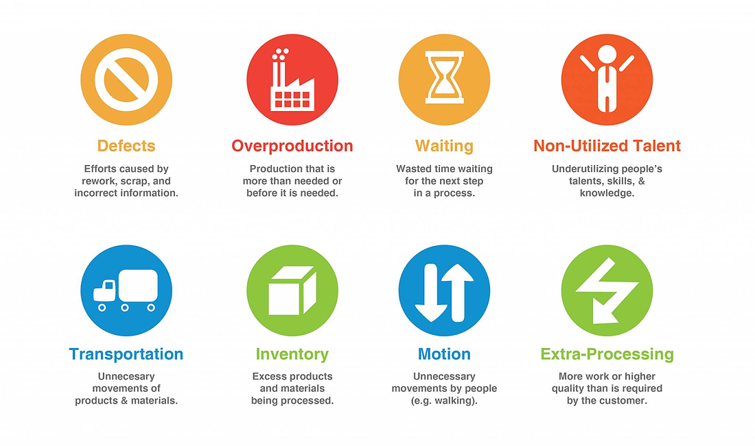 The 5 Minute Lean Manufacturing Refresher Course And How