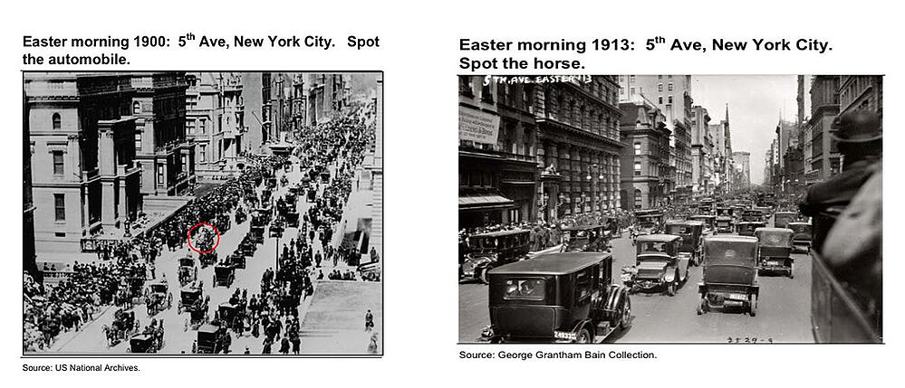 New York City horse-to-cars disruption Credit Business Insider