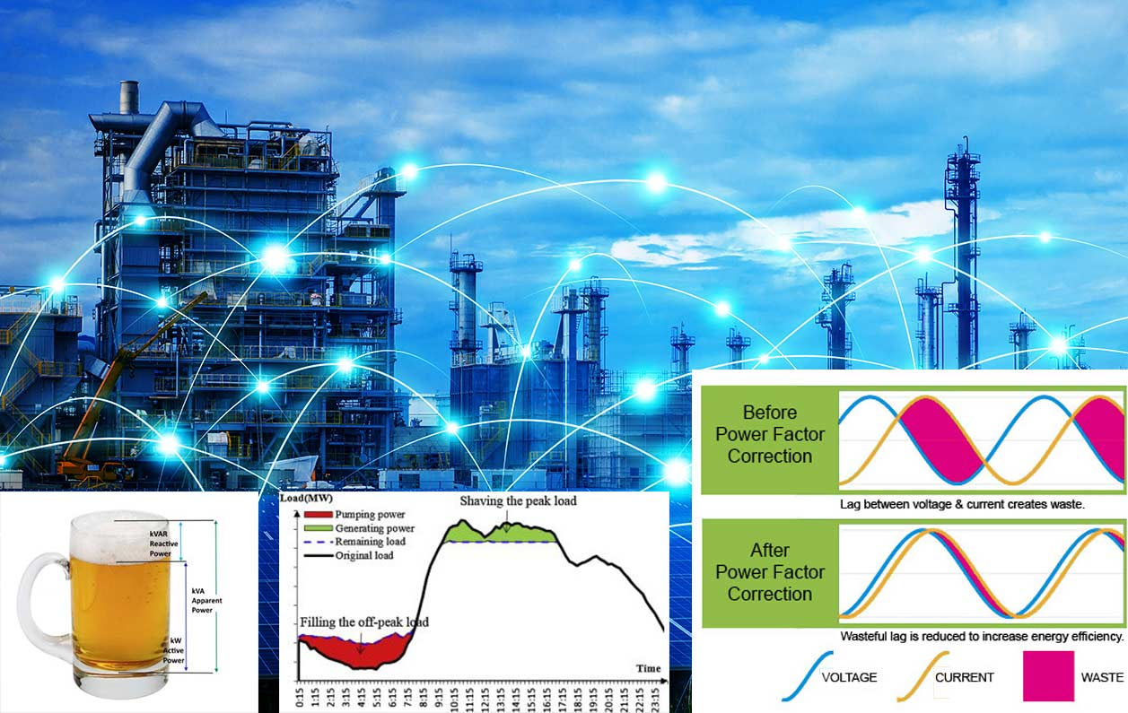 Improving industrial energy efficiency Part 1: power quality and loads