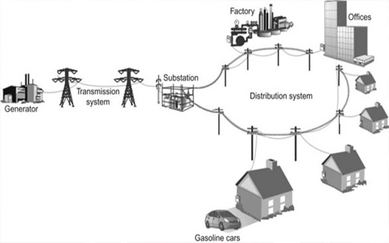 in-blog-smart-grids-layout